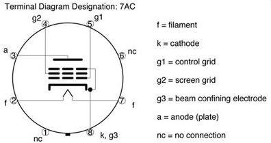 6L6 / 5881 / KT66 Beam Pwr Tetrode